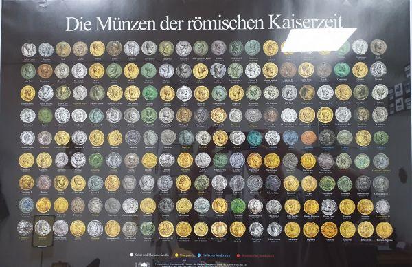 Die Münzen der Römische Kaiserzeit